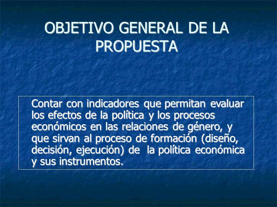 OBJETIVO GENERAL DE LA PROPUESTA Contar con indicadores que permitan evaluar los efectos de la política y los procesos económicos en las relaciones de