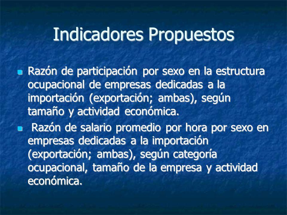 Indicadores Propuestos Razón de participación por sexo en la estructura ocupacional de empresas dedicadas a la importación (exportación; ambas), según