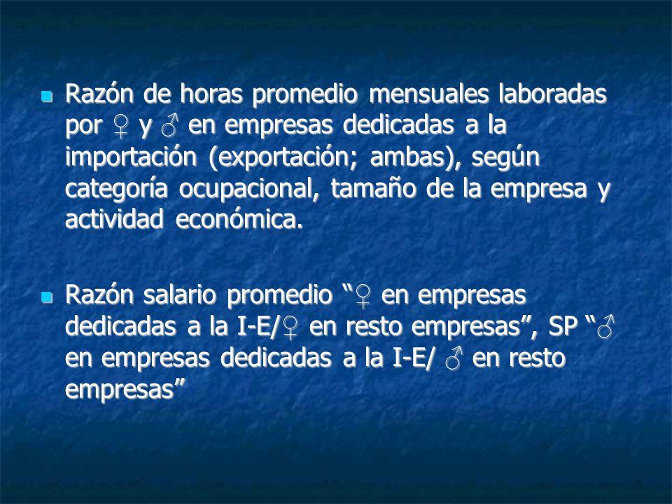 Razón de horas promedio mensuales laboradas por y en empresas dedicadas a la importación (exportación; ambas), según categoría ocupacional, tamaño de