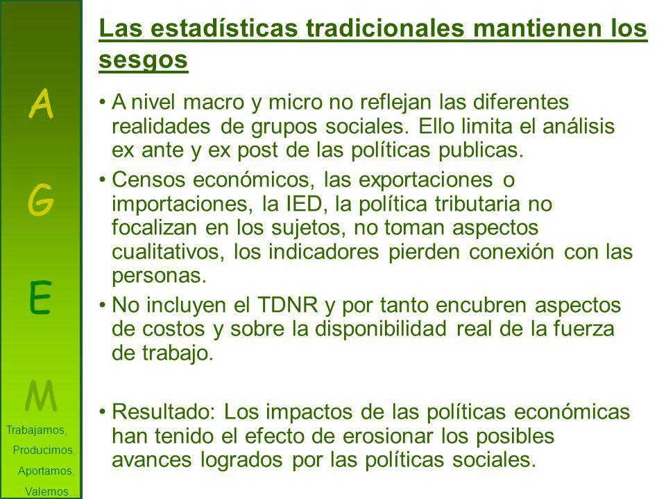 AGEMAGEM Las estadísticas tradicionales mantienen los sesgos A nivel macro y micro no reflejan las diferentes realidades de grupos sociales. Ello limi