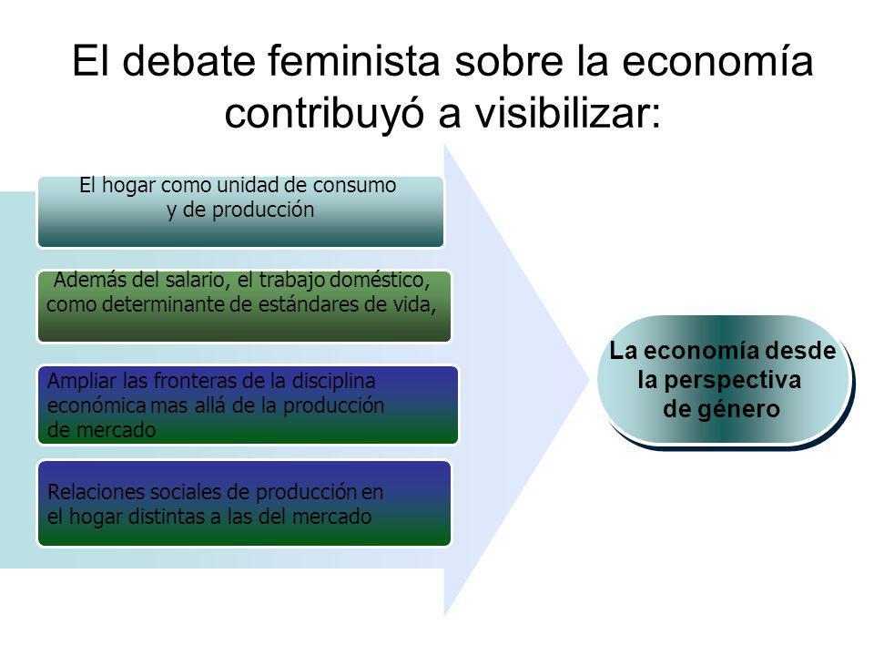 El debate feminista sobre la economía contribuyó a visibilizar: La economía desde la perspectiva de género La economía desde la perspectiva de género