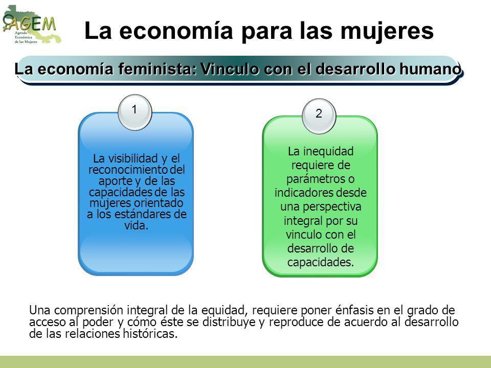 La economía para las mujeres 1 La visibilidad y el reconocimiento del aporte y de las capacidades de las mujeres orientado a los estándares de vida. 2