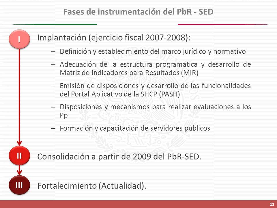 Fases de instrumentación del PbR - SED Implantación (ejercicio fiscal 2007-2008): – Definición y establecimiento del marco jurídico y normativo – Adecuación de la estructura programática y desarrollo de Matriz de Indicadores para Resultados (MIR) – Emisión de disposiciones y desarrollo de las funcionalidades del Portal Aplicativo de la SHCP (PASH) – Disposiciones y mecanismos para realizar evaluaciones a los Pp – Formación y capacitación de servidores públicos Consolidación a partir de 2009 del PbR-SED.