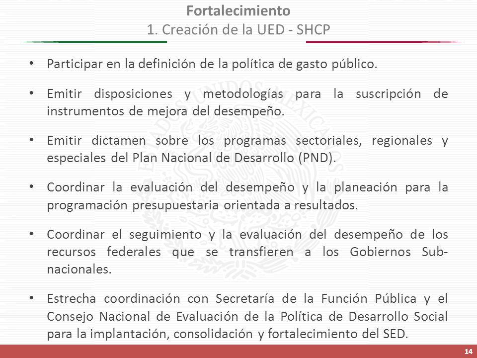 Participar en la definición de la política de gasto público.