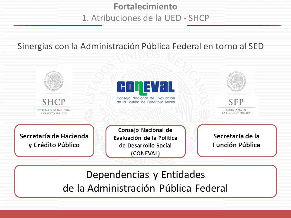 Sinergias con la Administración Pública Federal en torno al SED Fortalecimiento 1.