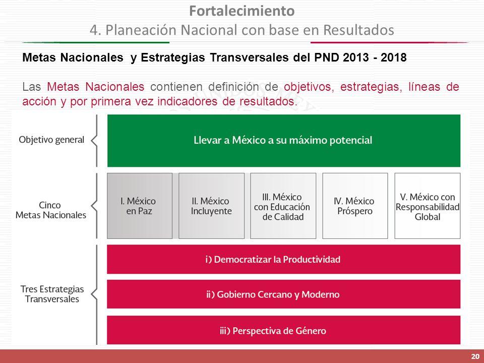 Metas Nacionales y Estrategias Transversales del PND 2013 - 2018 Las Metas Nacionales contienen definición de objetivos, estrategias, líneas de acción y por primera vez indicadores de resultados.