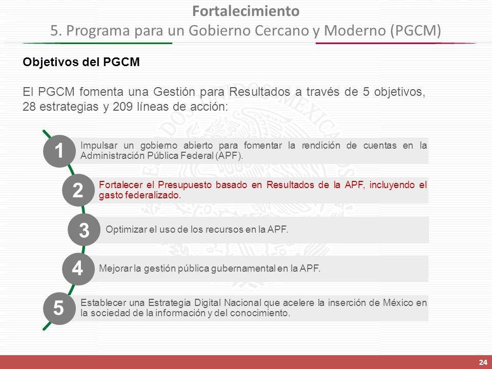 Objetivos del PGCM El PGCM fomenta una Gestión para Resultados a través de 5 objetivos, 28 estrategias y 209 líneas de acción: Impulsar un gobierno abierto para fomentar la rendición de cuentas en la Administración Pública Federal (APF).