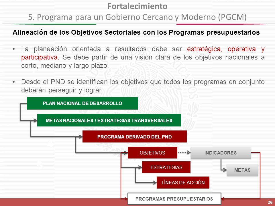 1 2 3 4 5 Alineación de los Objetivos Sectoriales con los Programas presupuestarios La planeación orientada a resultados debe ser estratégica, operativa y participativa.