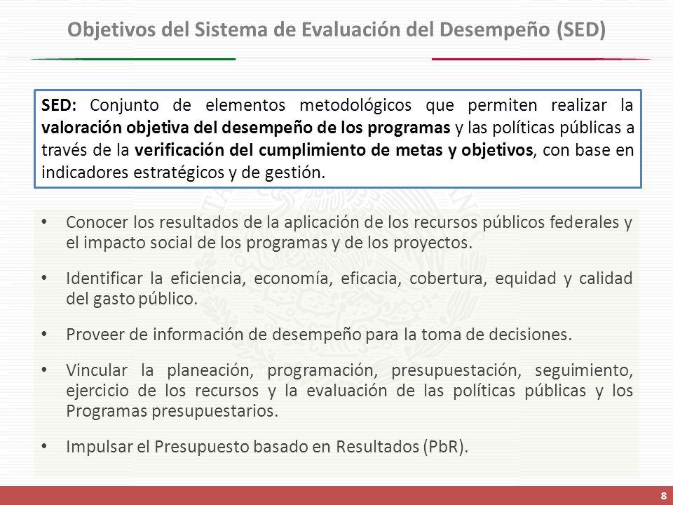 Objetivos del Sistema de Evaluación del Desempeño (SED) Conocer los resultados de la aplicación de los recursos públicos federales y el impacto social de los programas y de los proyectos.
