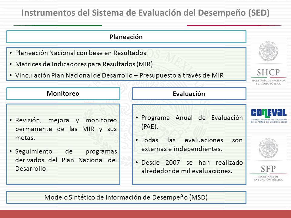 Instrumentos del Sistema de Evaluación del Desempeño (SED) 9 Monitoreo Revisión, mejora y monitoreo permanente de las MIR y sus metas.