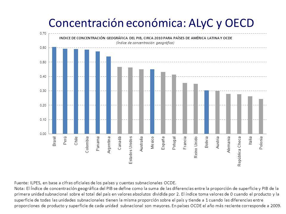 Concentración económica: ALyC y OECD INDICE DE CONCENTRACIÓN GEOGRÁFICA DEL PIB, CIRCA 2010 PARA PAÍSES DE AMÉRICA LATINA Y OCDE (Índice de concentrac