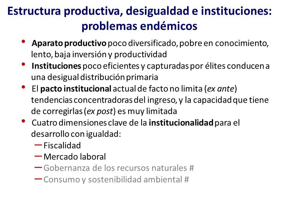 Estructura productiva, desigualdad e instituciones: problemas endémicos Aparato productivo poco diversificado, pobre en conocimiento, lento, baja inve