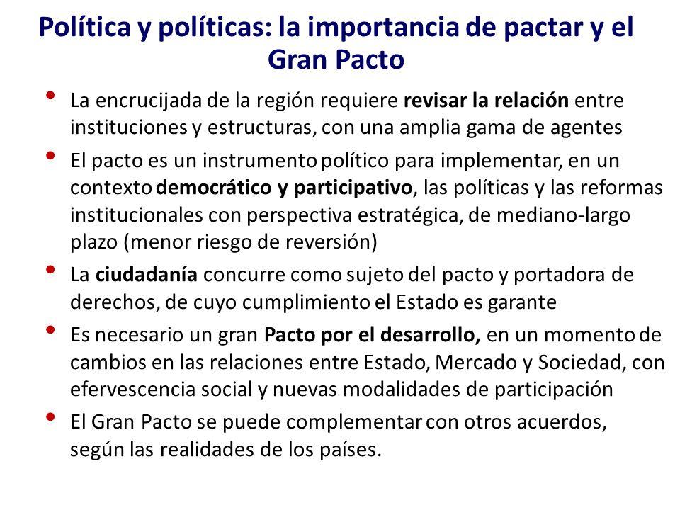 Política y políticas: la importancia de pactar y el Gran Pacto La encrucijada de la región requiere revisar la relación entre instituciones y estructu