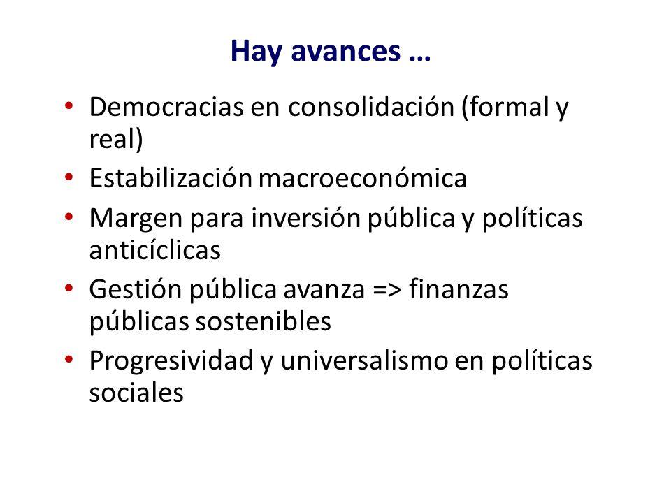 Hay avances … Democracias en consolidación (formal y real) Estabilización macroeconómica Margen para inversión pública y políticas anticíclicas Gestió