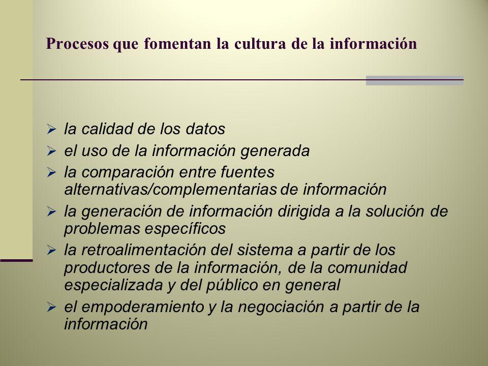 Procesos que fomentan la cultura de la información la calidad de los datos el uso de la información generada la comparación entre fuentes alternativas/complementarias de información la generación de información dirigida a la solución de problemas específicos la retroalimentación del sistema a partir de los productores de la información, de la comunidad especializada y del público en general el empoderamiento y la negociación a partir de la información