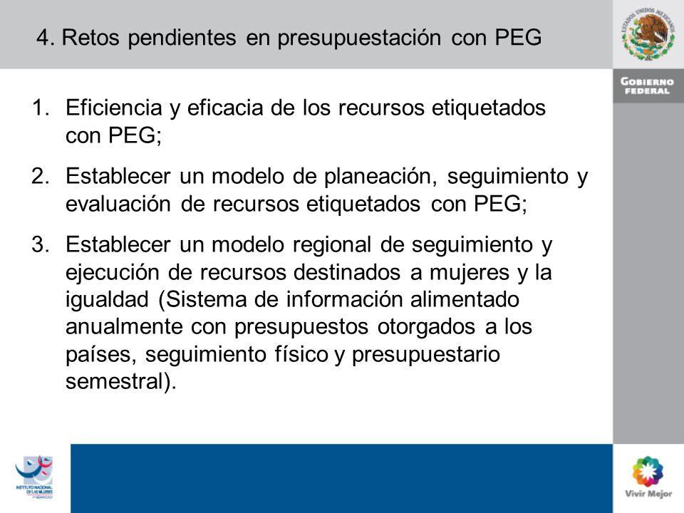 4. Retos pendientes en presupuestación con PEG 1.Eficiencia y eficacia de los recursos etiquetados con PEG; 2.Establecer un modelo de planeación, segu