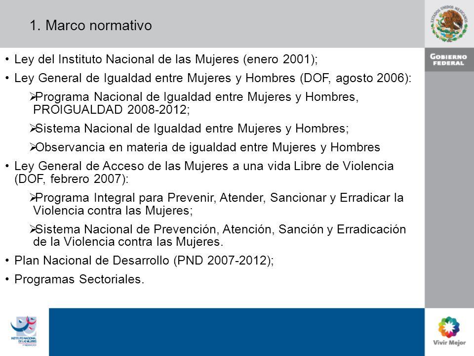 1. Marco normativo Ley del Instituto Nacional de las Mujeres (enero 2001); Ley General de Igualdad entre Mujeres y Hombres (DOF, agosto 2006): Program
