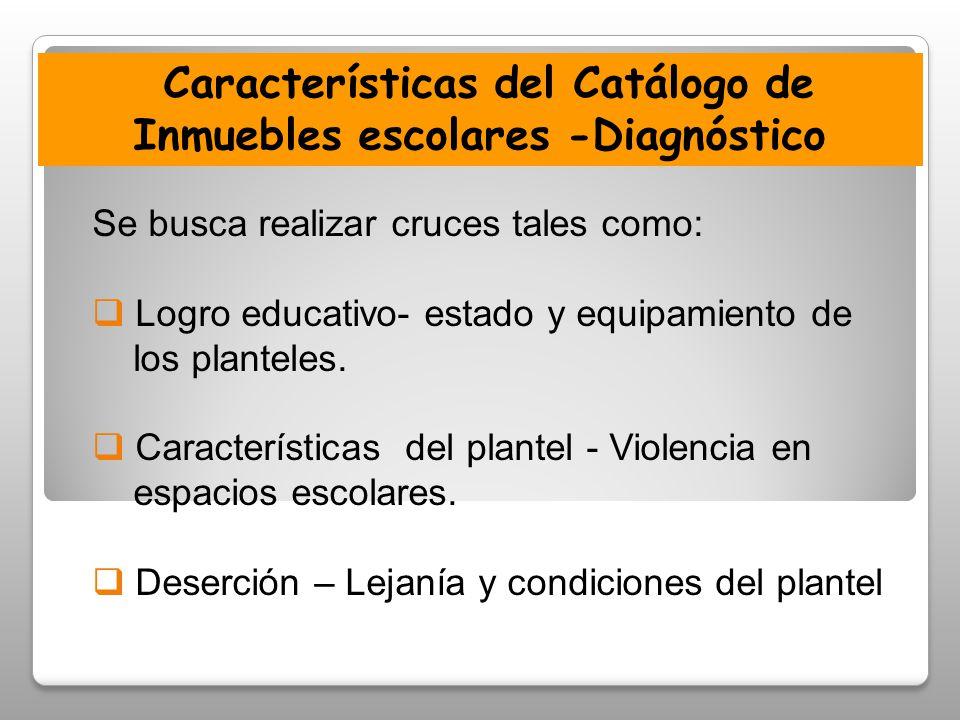 Características del Catálogo de Inmuebles escolares -Diagnóstico Se busca realizar cruces tales como: Logro educativo- estado y equipamiento de los planteles.