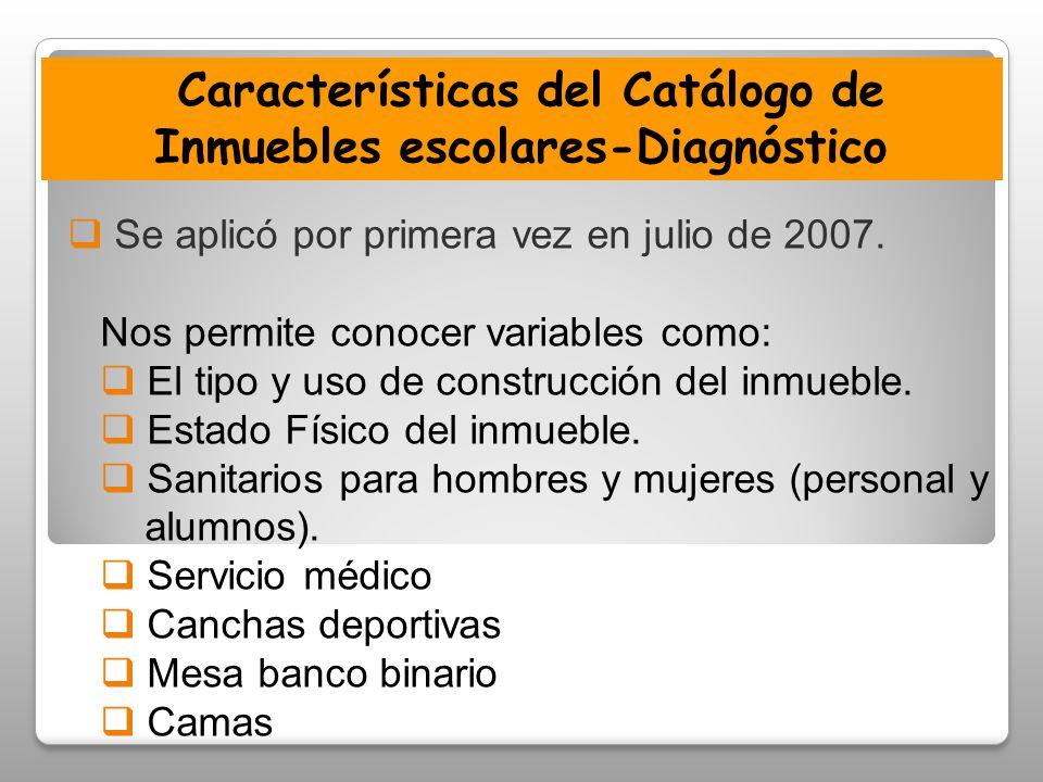 Características del Catálogo de Inmuebles escolares-Diagnóstico Nos permite conocer variables como: El tipo y uso de construcción del inmueble.