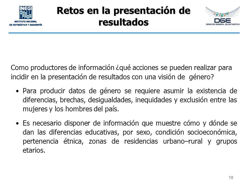 Retos en la presentación de resultados Como productores de información ¿qué acciones se pueden realizar para incidir en la presentación de resultados