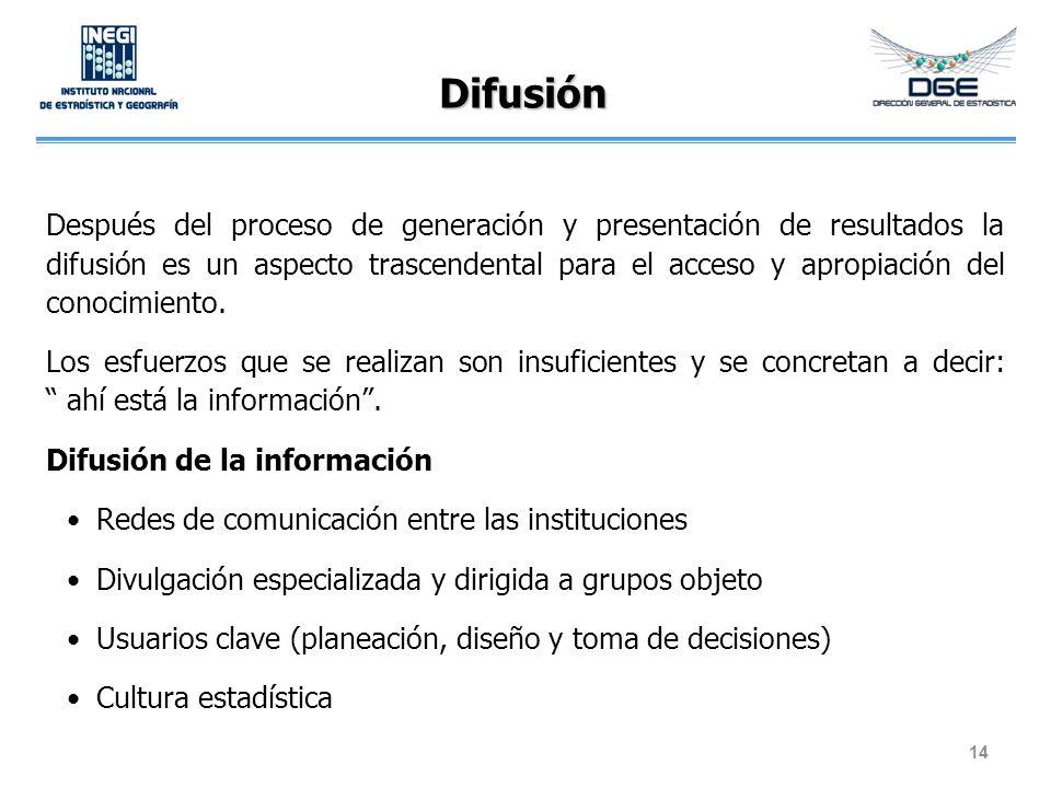Difusión Después del proceso de generación y presentación de resultados la difusión es un aspecto trascendental para el acceso y apropiación del conoc