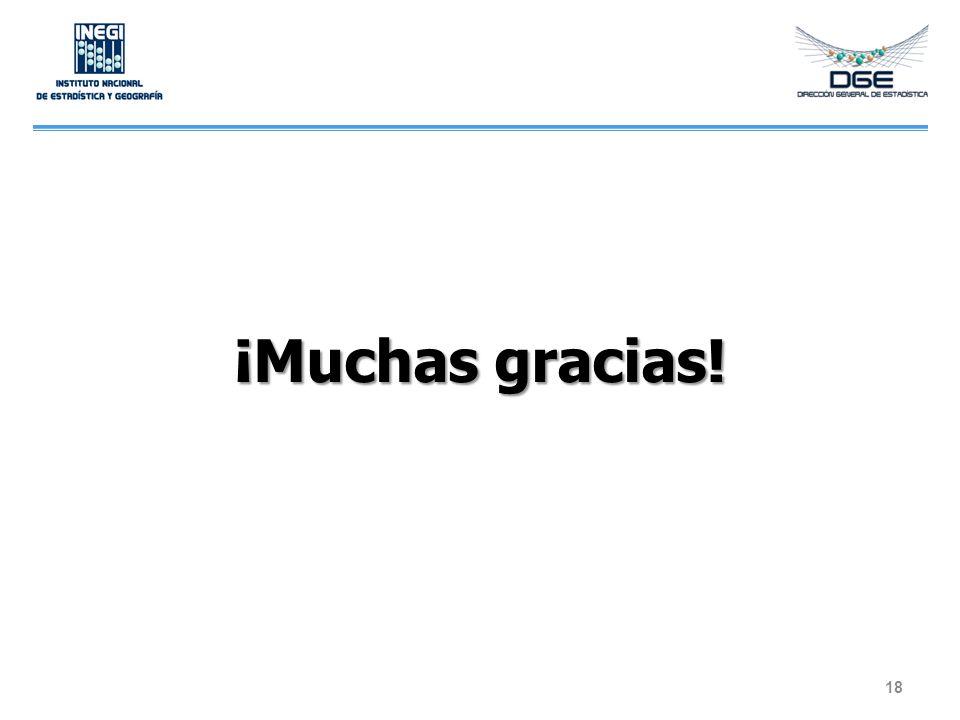¡Muchas gracias! 18