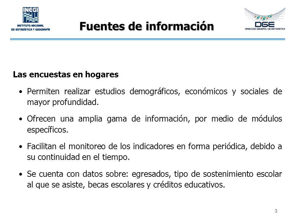 Fuentes de información Los registros administrativos Permiten la recopilación de los datos.