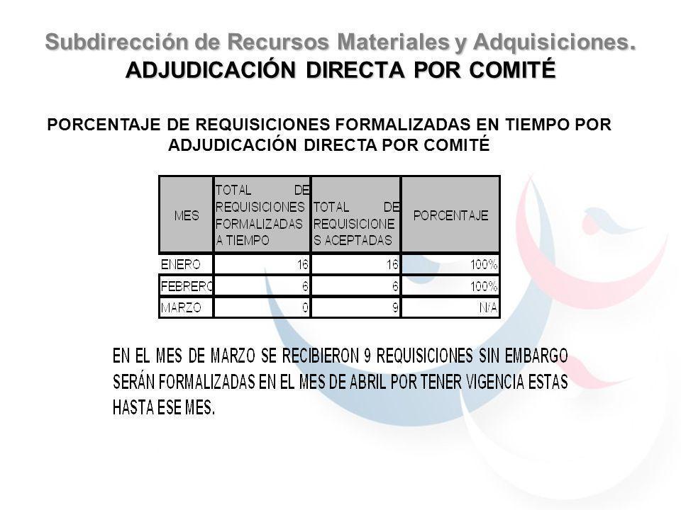 Subdirección de Recursos Materiales y Adquisiciones INVITACIÓN A CUANDO MENOS 3 PERSONAS PORCENTAJE DE REQUISICIONES ACEPTADAS
