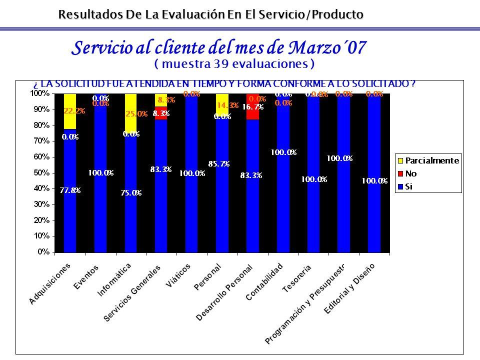 Resultados De La Evaluación En El Servicio/Producto Servicio al cliente del mes de Marzo´07 ( muestra 39 evaluaciones ) ¿ LA SOLICITUD FUE ATENDIDA EN TIEMPO Y FORMA CONFORME A LO SOLICITADO ?