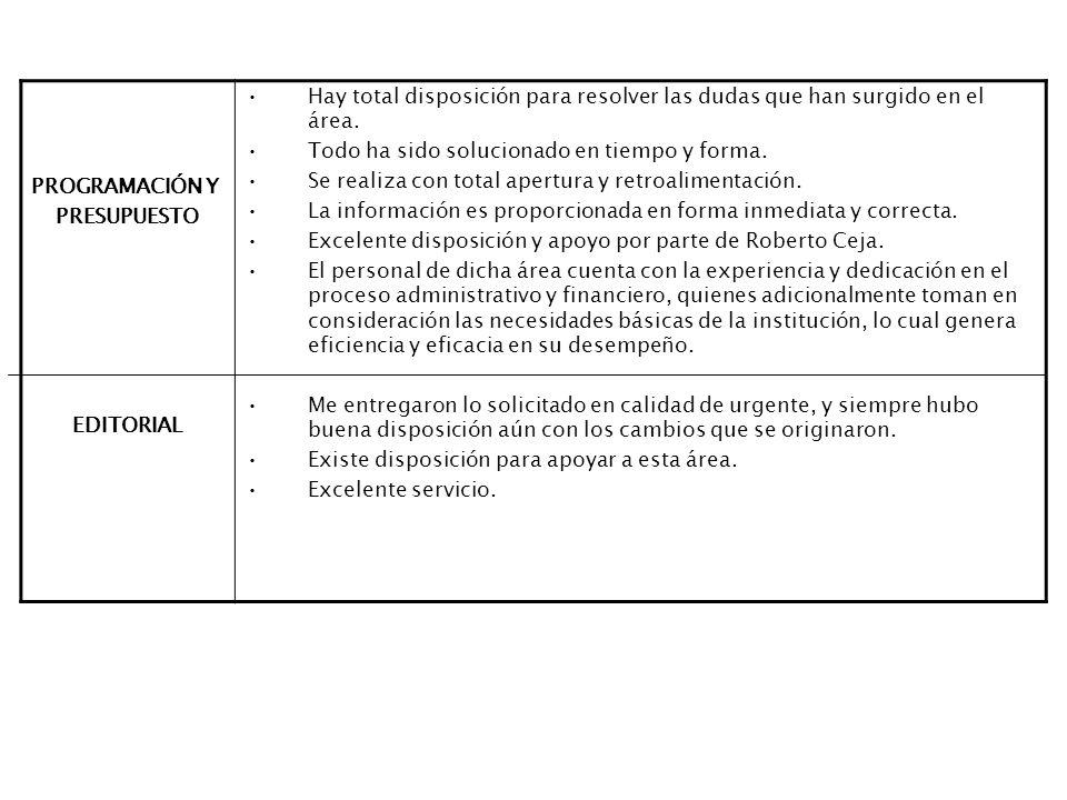 COMENTARIOS GENERALES Respecto a los servicios evaluados en lo particular son muy buenos y/o excelentes.