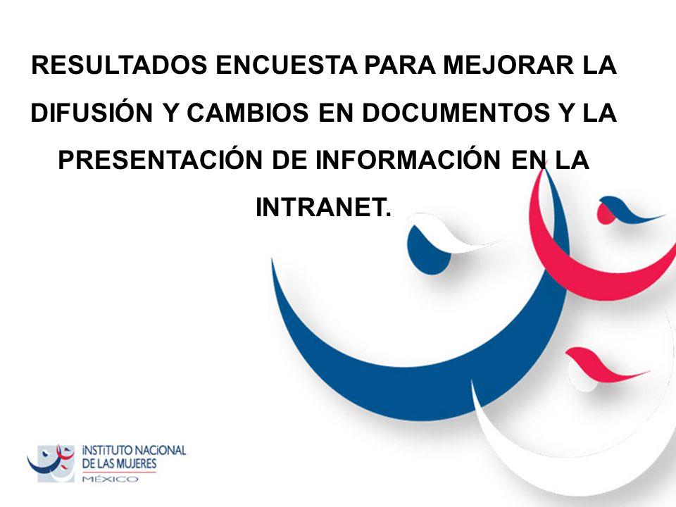 RESULTADOS ENCUESTA PARA MEJORAR LA DIFUSIÓN Y CAMBIOS EN DOCUMENTOS Y LA PRESENTACIÓN DE INFORMACIÓN EN LA INTRANET.