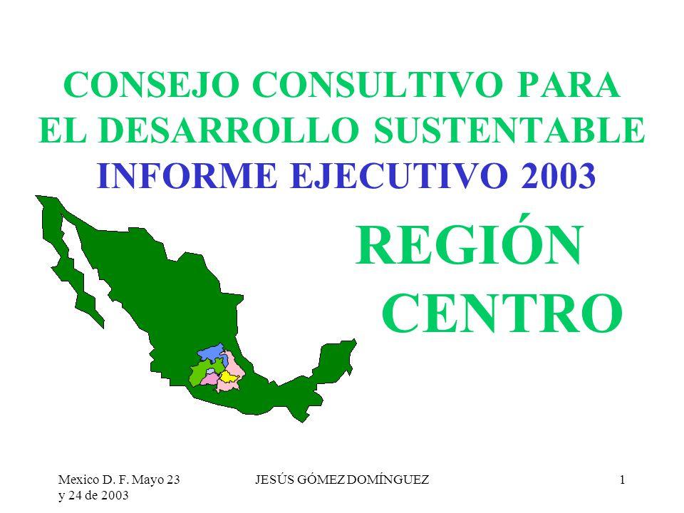 Mexico D. F.