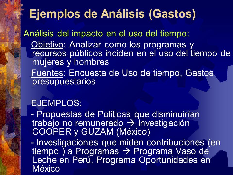 Ejemplos de Análisis (Gastos) Análisis del impacto en el uso del tiempo: Objetivo: Analizar como los programas y recursos públicos inciden en el uso del tiempo de mujeres y hombres Fuentes: Encuesta de Uso de tiempo, Gastos presupuestarios EJEMPLOS: - Propuestas de Políticas que disminuirían trabajo no remunerado Investigación COOPER y GUZAM (México) - Investigaciones que miden contribuciones (en tiempo ) a Programas Programa Vaso de Leche en Perú, Programa Oportunidades en México