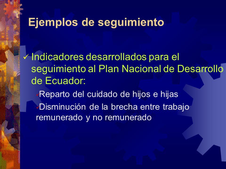 Ejemplos de seguimiento Indicadores desarrollados para el seguimiento al Plan Nacional de Desarrollo de Ecuador: Reparto del cuidado de hijos e hijas Disminución de la brecha entre trabajo remunerado y no remunerado