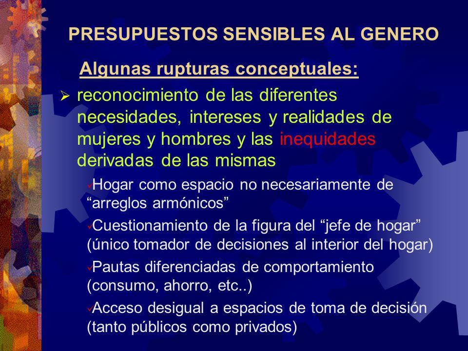 PRESUPUESTOS SENSIBLES AL GENERO Algunas rupturas conceptuales: reconocimiento de las diferentes necesidades, intereses y realidades de mujeres y homb