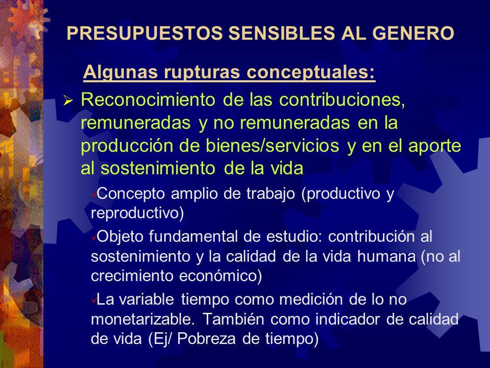 PRESUPUESTOS SENSIBLES AL GENERO Algunas rupturas conceptuales: Reconocimiento de las contribuciones, remuneradas y no remuneradas en la producción de