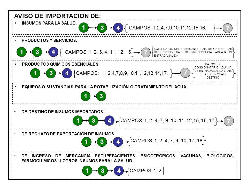 AVISO DE IMPORTACIÓN DE: INSUMOS PARA LA SALUD. CAMPOS: 1,2,4,7,9,10,11,12,15,16. 1 34 7 CAMPOS: 1, 2, 3, 4, 11, 12, 16. 134 7 PRODUCTOS Y SERVICIOS.