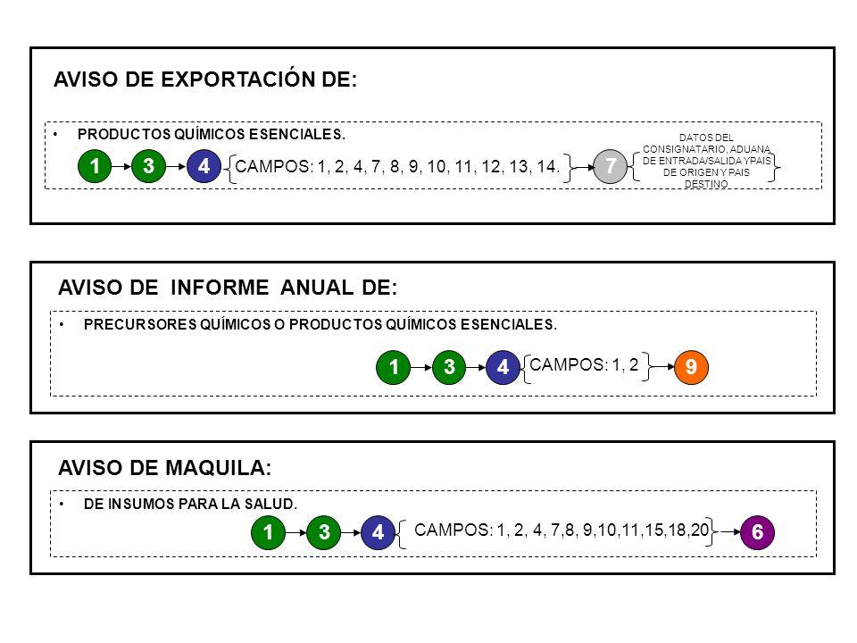 9 PRECURSORES QUÍMICOS O PRODUCTOS QUÍMICOS ESENCIALES. AVISO DE INFORME ANUAL DE: 314 CAMPOS: 1, 2 AVISO DE EXPORTACIÓN DE: PRODUCTOS QUÍMICOS ESENCI