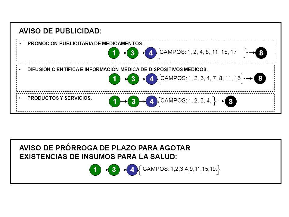 DIFUSIÓN CIENTÍFICA E INFORMACIÓN MÉDICA DE DISPOSITIVOS MEDICOS. PROMOCIÓN PUBLICITARIA DE MEDICAMENTOS. AVISO DE PUBLICIDAD: 8314 CAMPOS: 1, 2, 3, 4