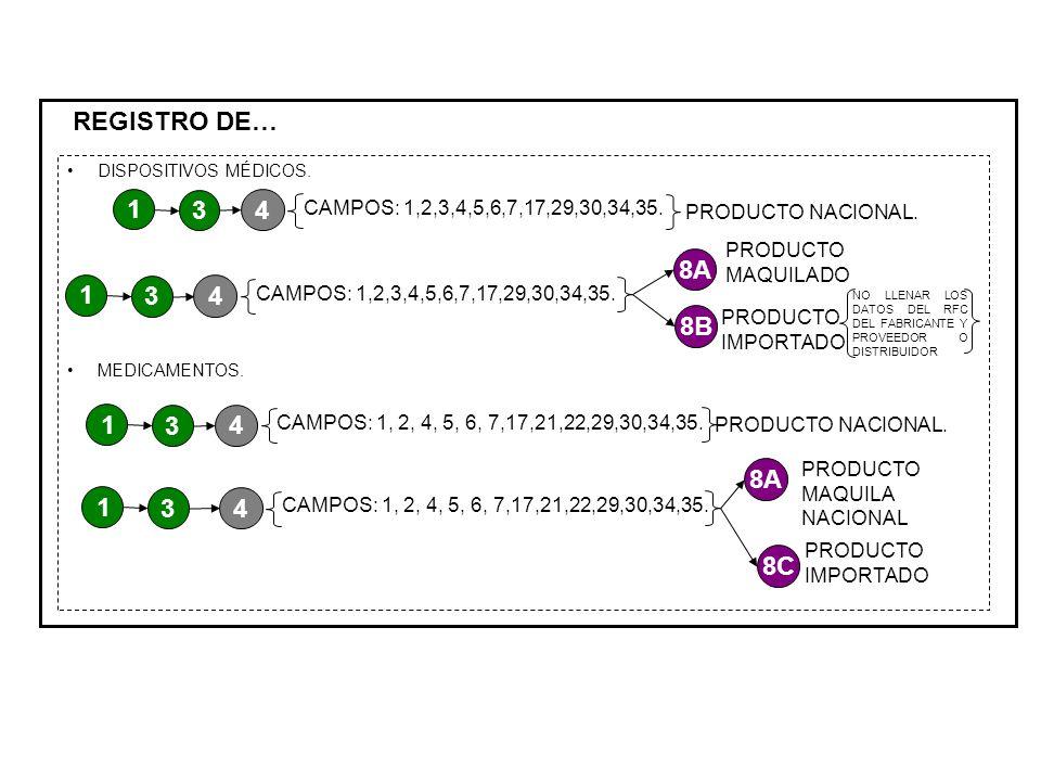 DISPOSITIVOS MÉDICOS. MEDICAMENTOS. REGISTRO DE… 1 3 4 CAMPOS: 1,2,3,4,5,6,7,17,29,30,34,35. 8A 1 3 4 CAMPOS: 1, 2, 4, 5, 6, 7,17,21,22,29,30,34,35. 8