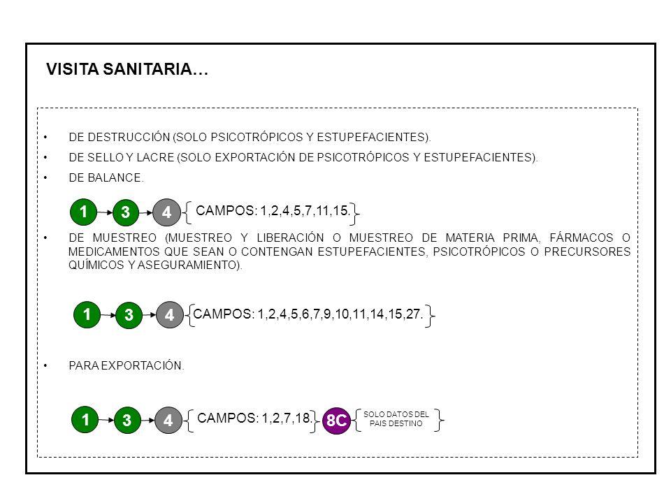 VISITA SANITARIA… DE DESTRUCCIÓN (SOLO PSICOTRÓPICOS Y ESTUPEFACIENTES). DE SELLO Y LACRE (SOLO EXPORTACIÓN DE PSICOTRÓPICOS Y ESTUPEFACIENTES). DE BA