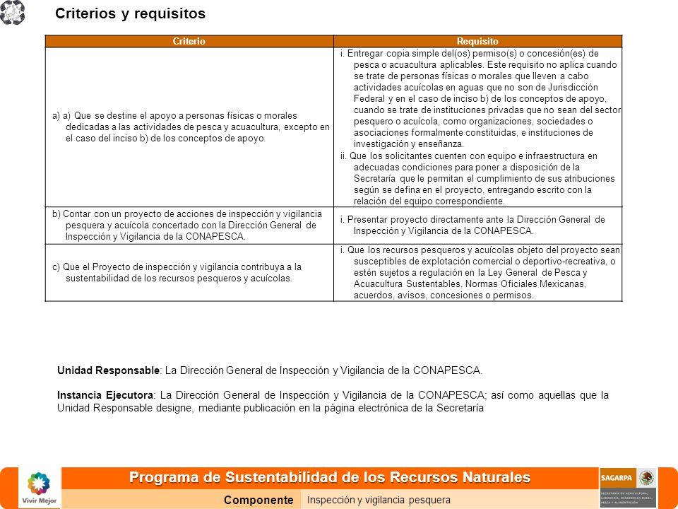 Programa de Sustentabilidad de los Recursos Naturales Componente Inspección y vigilancia pesquera Criterios y requisitos CriterioRequisito a) a) Que s