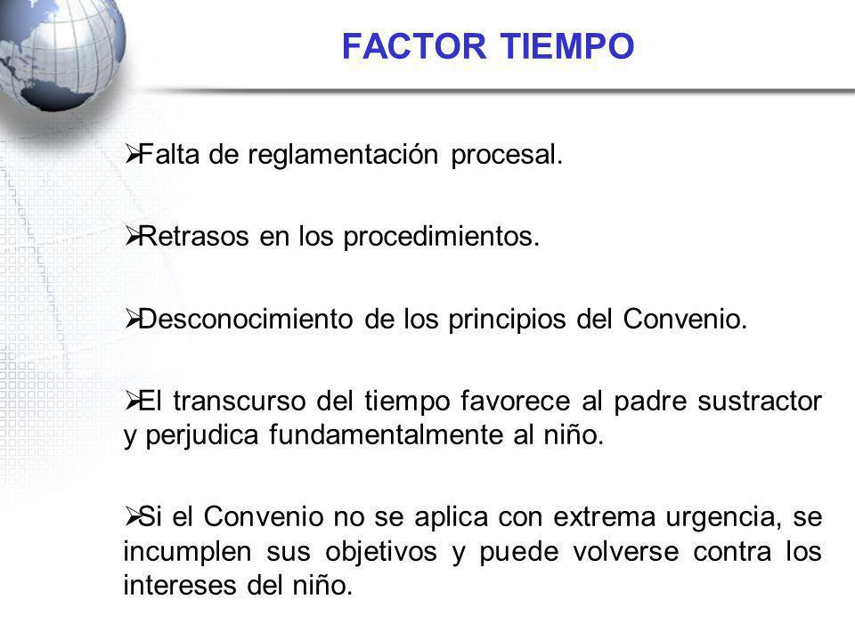 FACTOR TIEMPO Falta de reglamentación procesal. Retrasos en los procedimientos. Desconocimiento de los principios del Convenio. El transcurso del tiem