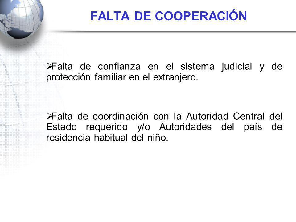 Falta de confianza en el sistema judicial y de protección familiar en el extranjero. Falta de coordinación con la Autoridad Central del Estado requeri