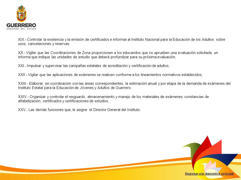Regresar a la diapositiva principal XIX.- Controlar la existencia y la emisión de certificados e informar al Instituto Nacional para la Educación de l