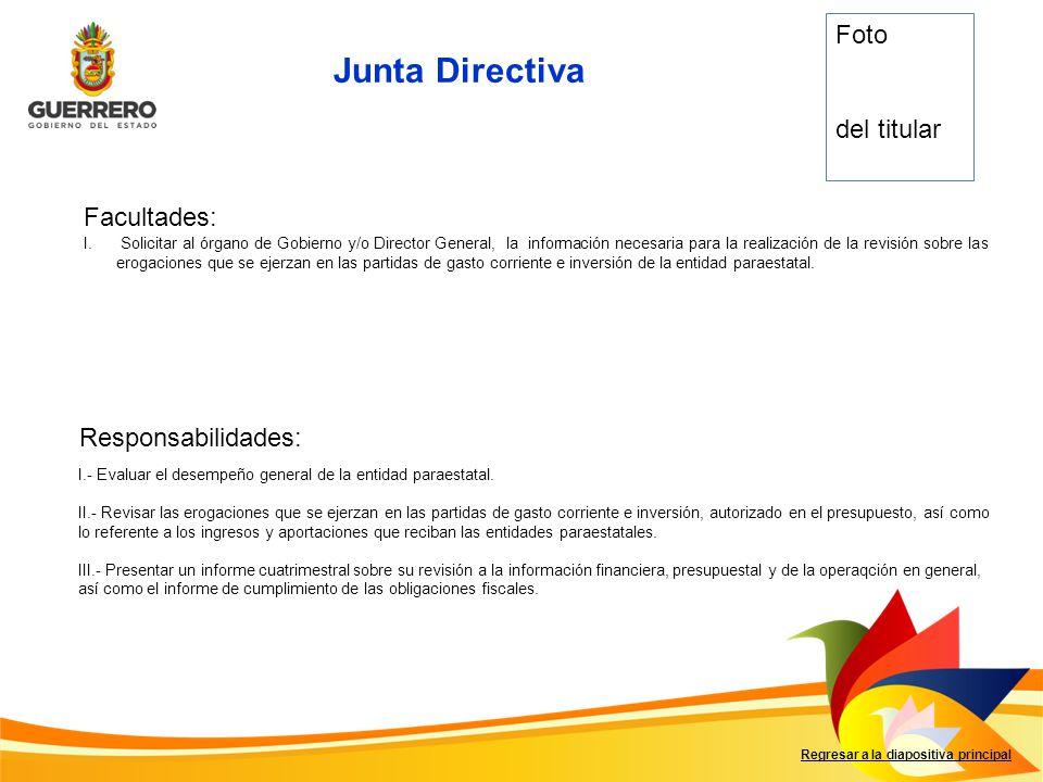 Junta Directiva Facultades: Responsabilidades: Regresar a la diapositiva principal Foto del titular I. Solicitar al órgano de Gobierno y/o Director Ge