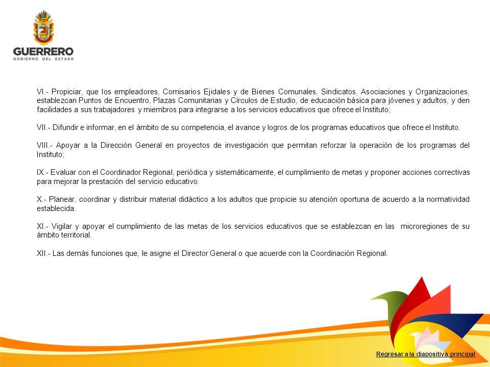 Regresar a la diapositiva principal VI.- Propiciar, que los empleadores, Comisarios Ejidales y de Bienes Comunales, Sindicatos, Asociaciones y Organiz
