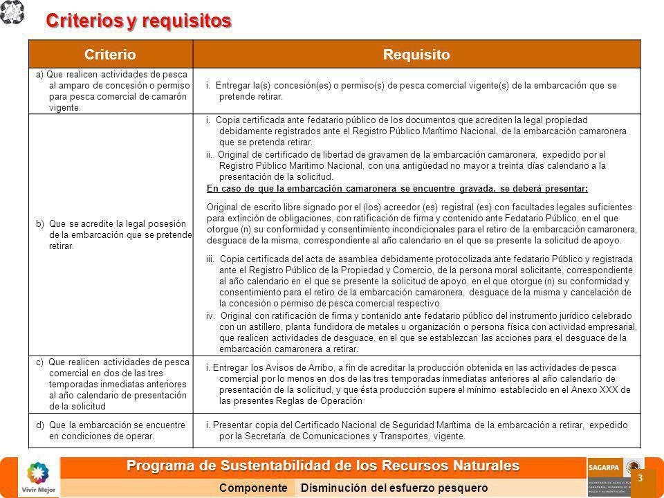 Programa de Sustentabilidad de los Recursos Naturales ComponenteDisminución del esfuerzo pesquero 3 Criterios y requisitos CriterioRequisito a) Que realicen actividades de pesca al amparo de concesión o permiso para pesca comercial de camarón vigente.