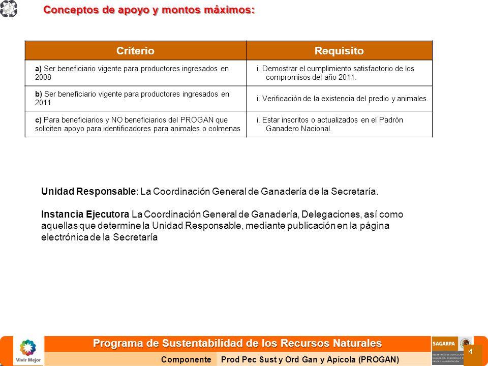 Programa de Sustentabilidad de los Recursos Naturales ComponenteProd Pec Sust y Ord Gan y Apícola (PROGAN) 4 Conceptos de apoyo y montos máximos: Crit