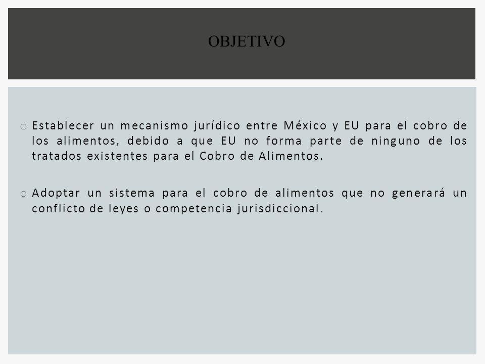 OBJETIVO o Establecer un mecanismo jurídico entre México y EU para el cobro de los alimentos, debido a que EU no forma parte de ninguno de los tratado